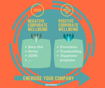 positive negative wellbeing